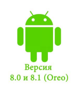 Установка операционной системы Android версия 8.0 и 8.1 (Oreo)